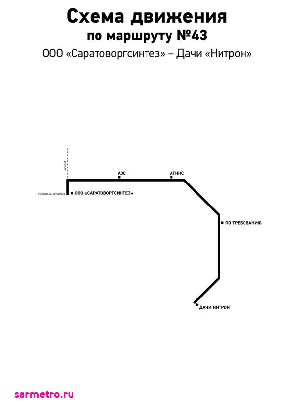 Ну наконец-то могу с гордостью сказать, что я доделал всю работу по составлению схем маршрутов саратовских автобусов...